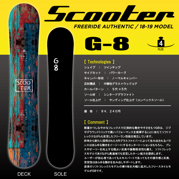 18-19 SCOOTER